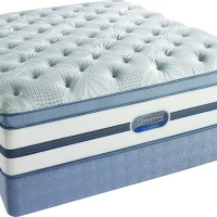 Beautyrest Recharge Virtue II Comfort Top